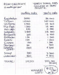 Minimum yearly costs for private school.
